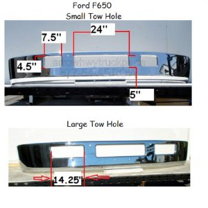 BumperMaker: Ford F650 F650 2004 & Newer Bumper: Large & Small Tow Hole Comparison